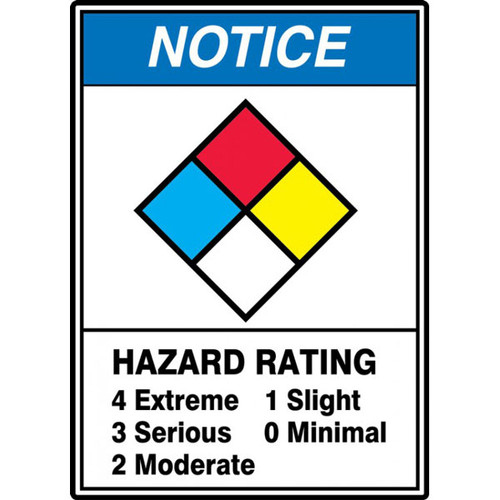 Illustration of the NFPA notice safety sign, with hazard rating and graphic.