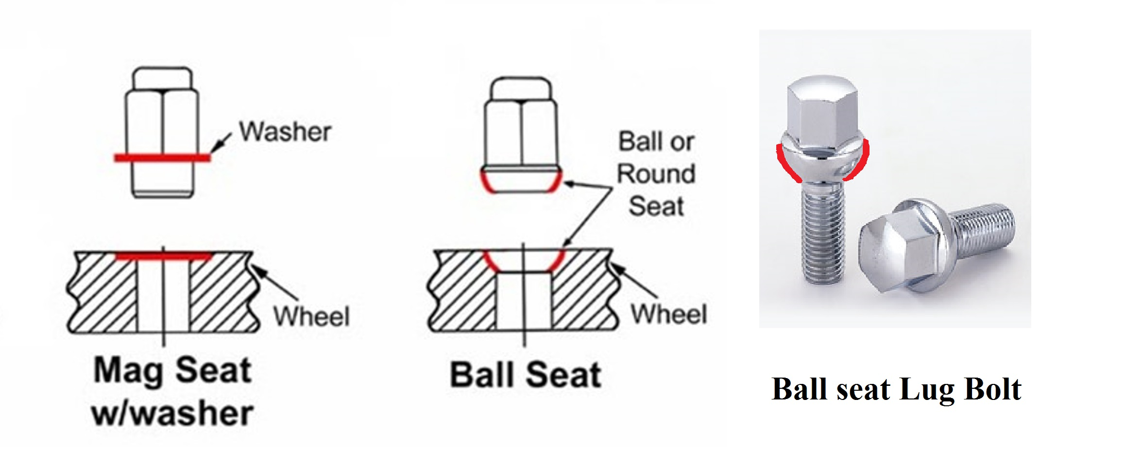 lug-seat-diagram2.jpg