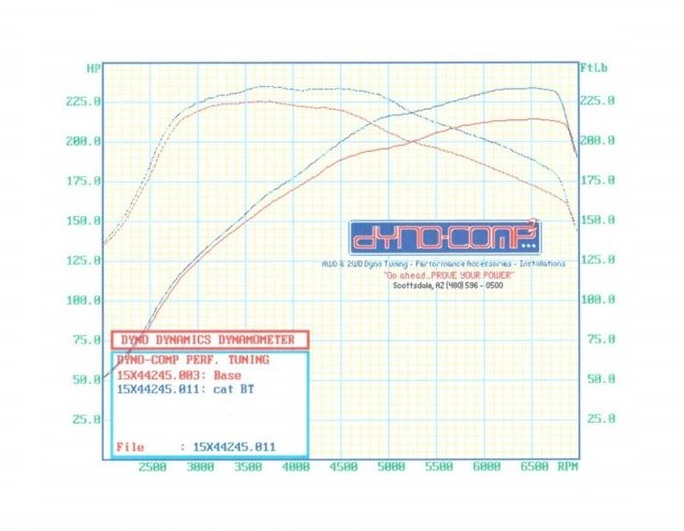 jmtcfree-flowing-high-pressure-ici-boost-tube-pipe-dyno-chart.jpg