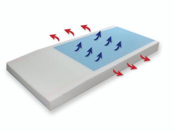 Protekt 500 Plus Gel Infused Foam Pressure Redistribution