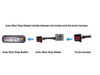 2015-2019 Ford F-150 Auto Start Stop Delete/Disable/Eliminator