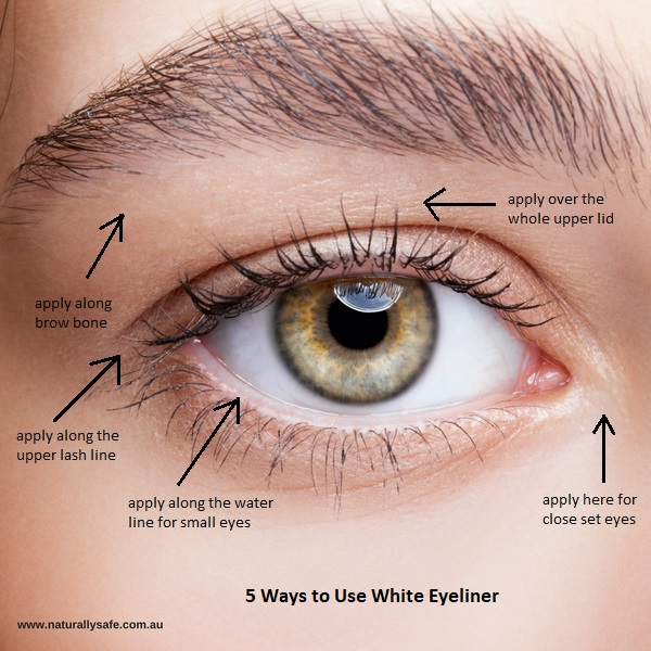 Naturally Safe Cosmetics' Guide to Using White Eyeliner