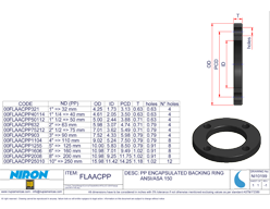 polypropylene-pp-encapsulated-flange-backup-ring-pdf-image.png
