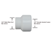 "3/4"" Plain End x 1/2"" Socket Fusion Reducing Bushing"