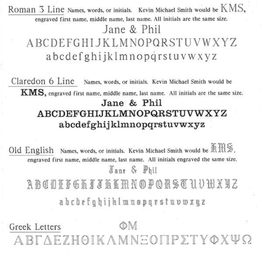 fonts-for-website-2-900.jpg
