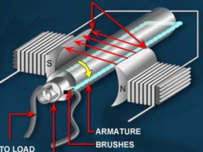 Electricidad Industrial: Generadores Y Motores