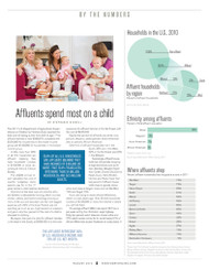 Kids Today Affluents Report, 2012