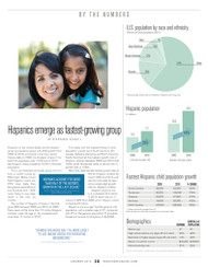 Kids Today Hispanics Report, 2013
