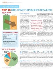 Kids Today Top 15 Kids Home Furnishings Retailers, 2010