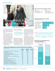 Kids Today Women and Money Report, 2014