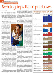 Furniture Today's Consumer Buying Trends Summary, 2007