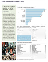 Home Accents Today Consumer Report, 2012