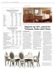 Furniture Today's 2015 Imports/Exports Report