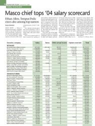 Furniture Today's Executive Compensation Survey, 2005