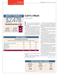 Home Textile Today's Database: Bath Towels 2017