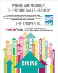 Dining Furniture Product Potential Report 2017