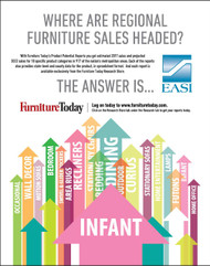 Infant Furniture Product Potential Report 2017