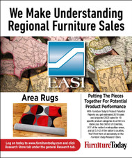 Area Rugs Product Potential Report, 2018