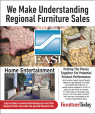 Home Entertainment Furniture Product Potential Report, 2018