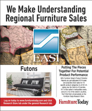 Futons Product Potential Report, 2018