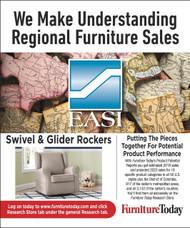 Swivel & Glider Rockers Product Potential Report, 2018