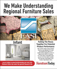 Infant Furniture Product Potential Report, 2018