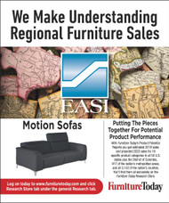 Motion Sofas Product Potential Report, 2018