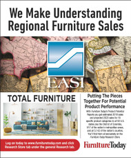 Total Furniture Product Potential Report, 2018