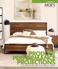 Home Accents Today Product Performance Projections