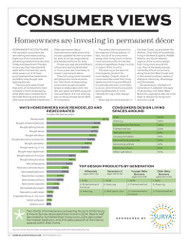 Home Accents Today Consumer Survey 2015