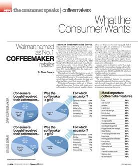 Consumer speaks