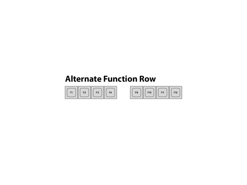 Alternate Function Row