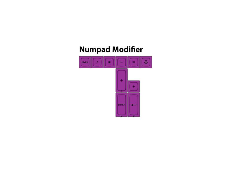 NP Modifier