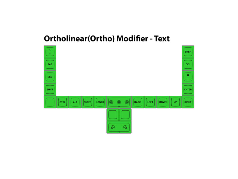 Ortho Modifier - Text