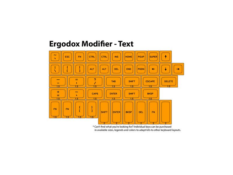 Ergo Text Modifier