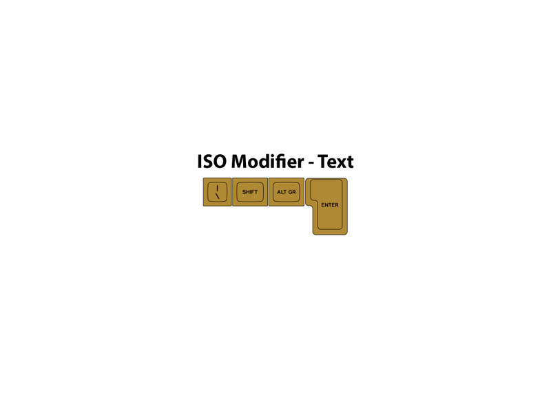 ISO Text Modifier