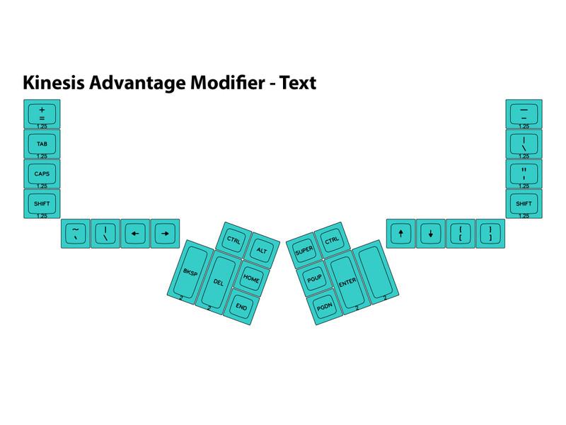 Kinesis Advantage Text Modifiers