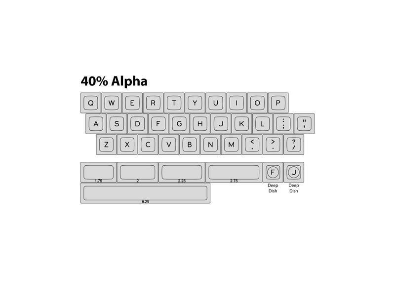 40% Alpha