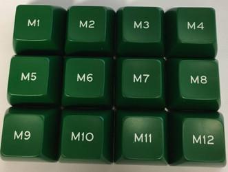 Macro Kit