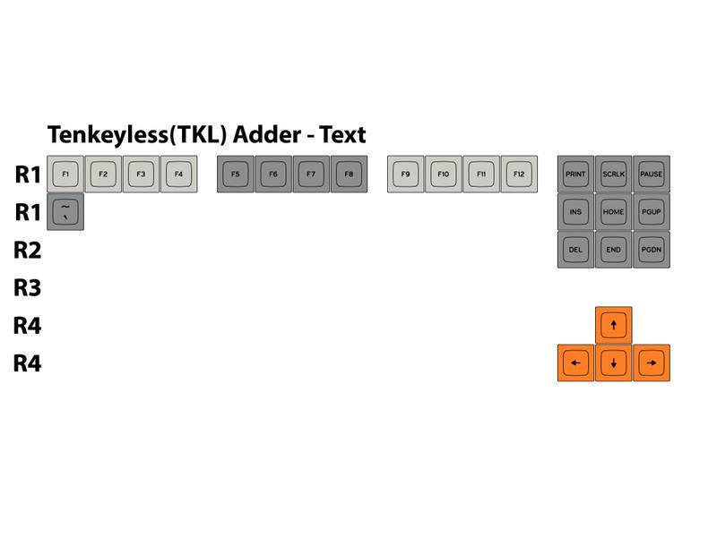 TKL Text