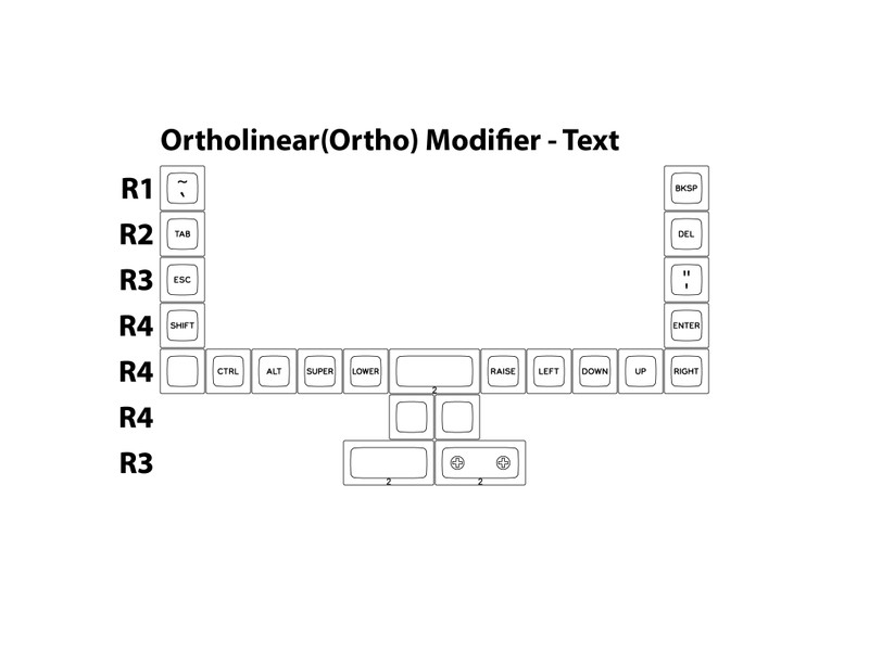 Ortho Text