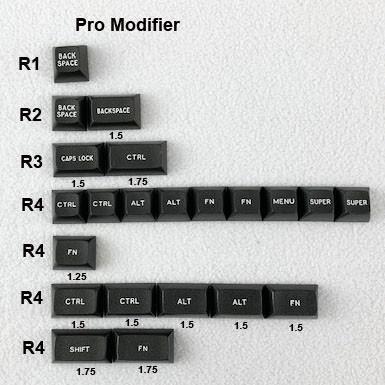Pro Modifier