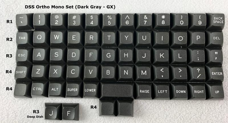 Ortho Mono Set