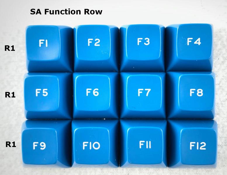 Function clock