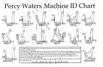 Percy Waters Machine ID Chart