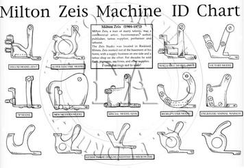 Milton Zeis Machine ID Chart