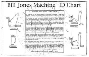 Jonesy Machine ID Chart