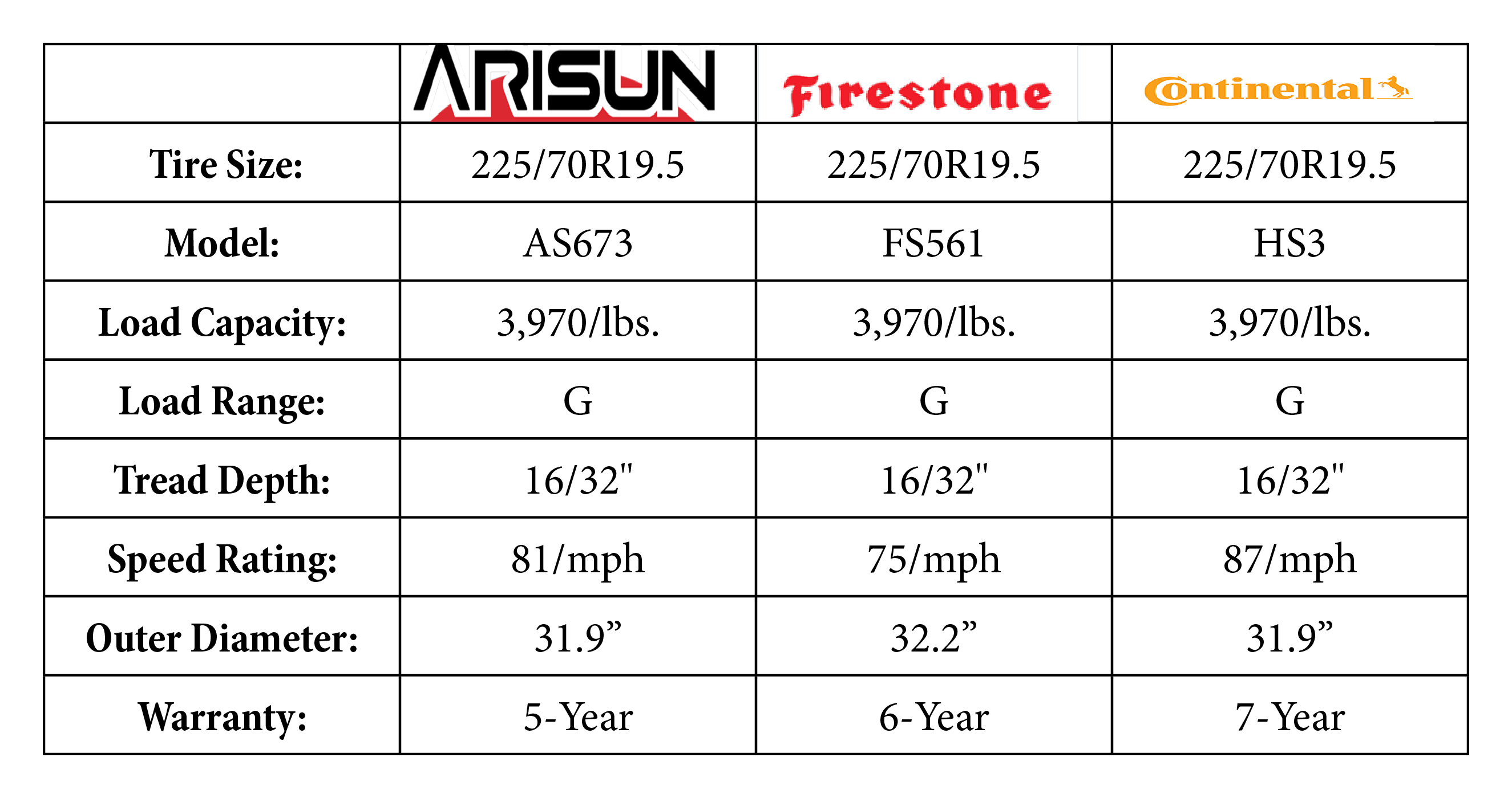tire-chart-225-only-arisun-conti-frstn.png
