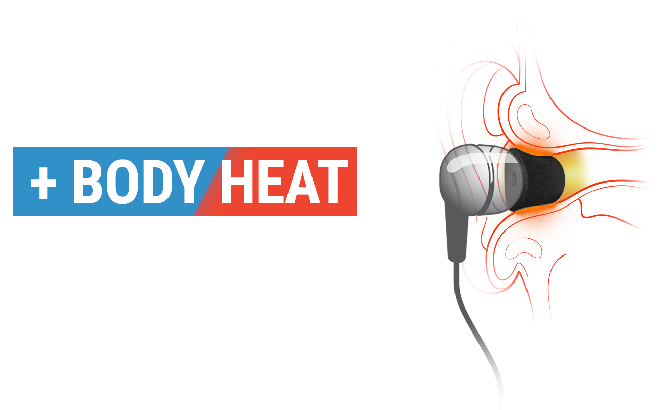 Body Heat Activated - Comply Foam