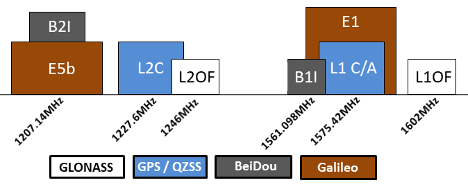 l1l2-freq1.png
